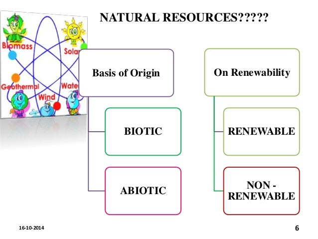 Concept Of Sustainability In Natural Resource Management