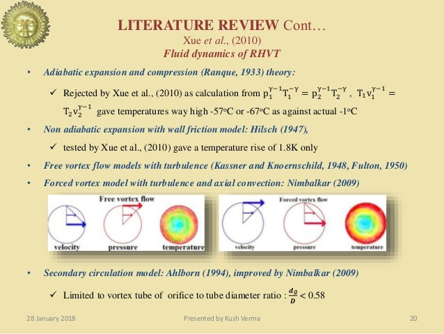 A literature review on Computational fluid dynamic simulation on Ranq…