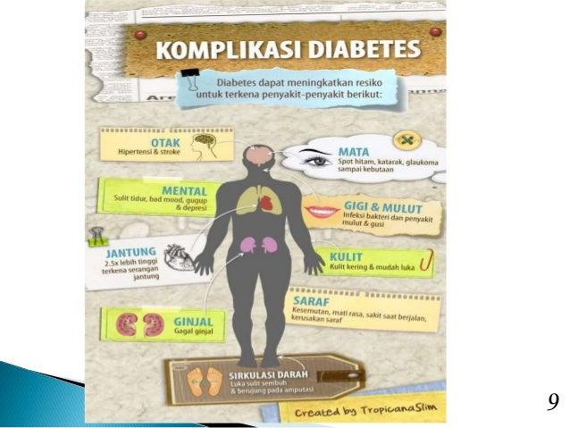 Tablet Kombinasi Sulfonilurea-Metformin untuk Diabetes Mellitus Tipe 2