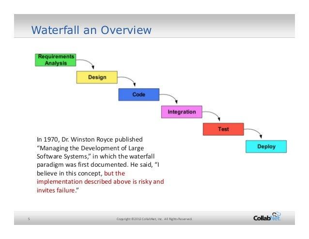 Enterprise cloud development and agile transformation for Waterfall development strategy