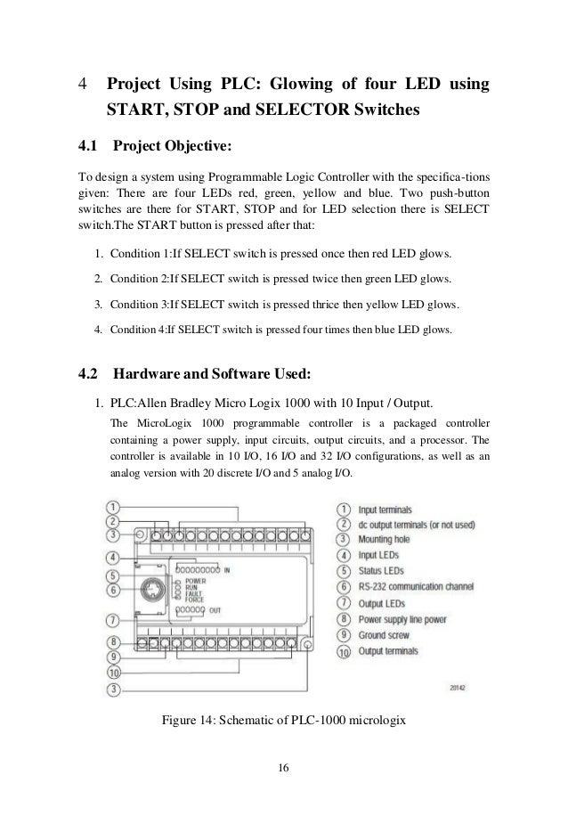 Beste Micrologix 1000 Analog Galerie - Elektrische Schaltplan-Ideen ...