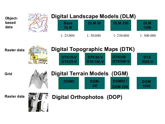 geospatial data infrastructure gdi for Gdi-de: geospatial data infrastructure for germany ngdb: national geodatabase consisting of validated metadata, spatial basic data and thematic geodata geoportalbund: central entrance into the gdi-de imagi with the necessary services since1998 s e c u r i t y p ub l i c e h e a l t h e n v i r o n m e n t b i ol o g i c al d i v e r s i t y ag.