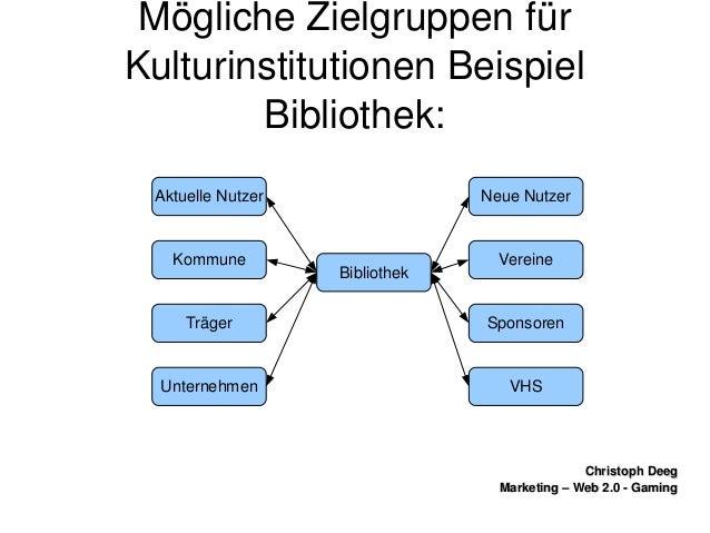 ChristophDeegChristophDeeg Marketing–Web2.0GamingMarketing–Web2.0Gaming MöglicheZielgruppenfür Kultur...