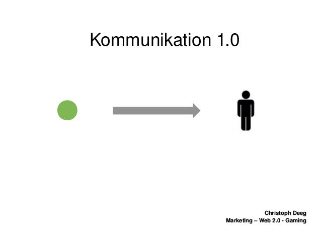 ChristophDeegChristophDeeg Marketing–Web2.0GamingMarketing–Web2.0Gaming Kommunikation1.0