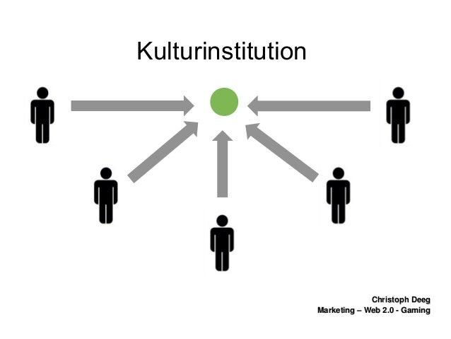 ChristophDeegChristophDeeg Marketing–Web2.0GamingMarketing–Web2.0Gaming Kulturinstitution