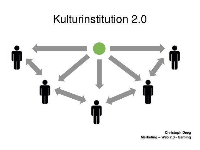 ChristophDeegChristophDeeg Marketing–Web2.0GamingMarketing–Web2.0Gaming Kulturinstitution2.0
