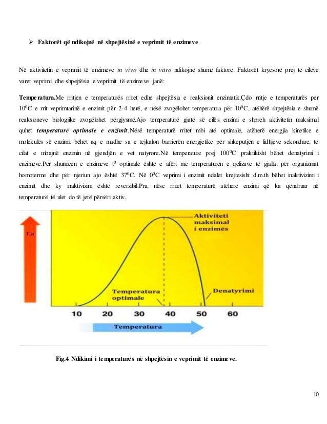10  Faktorët që ndikojnë në shpejtësinë e veprimit të enzimeve Në aktivitetin e veprimit të enzimeve in vivo dhe in vitro...