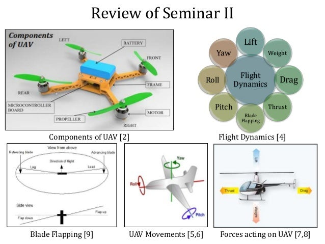 Flight Dynamics and Numerical Analysis of an Unmanned Aerial Vehicle …