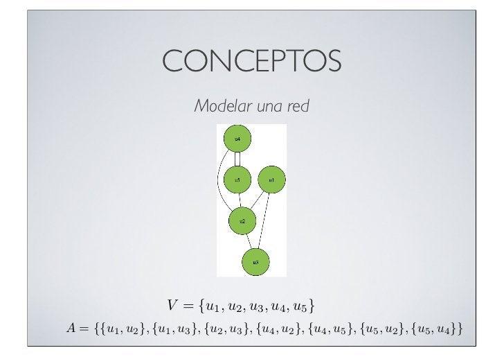 CONCEPTOS                            Modelar una red                      V = {u1 , u2 , u3 , u4 , u5 }A = {{u1 , u2 }, {u...
