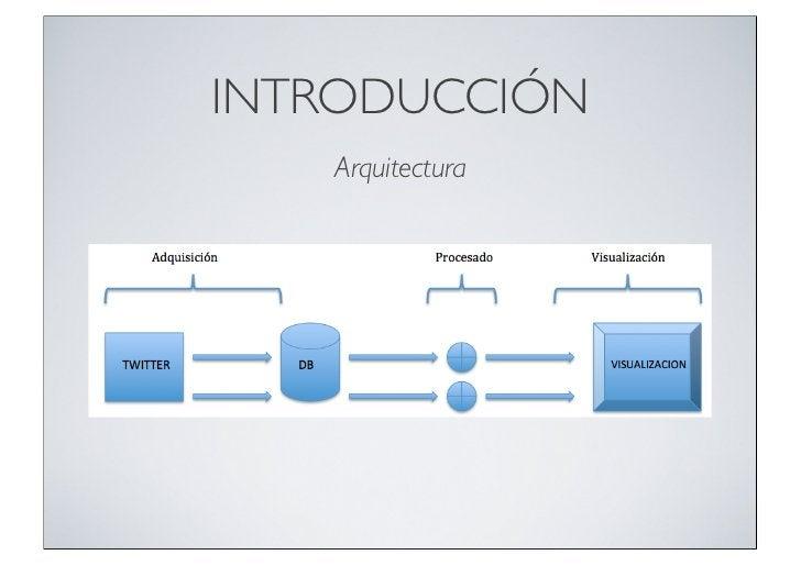 INTRODUCCIÓN   Arquitectura