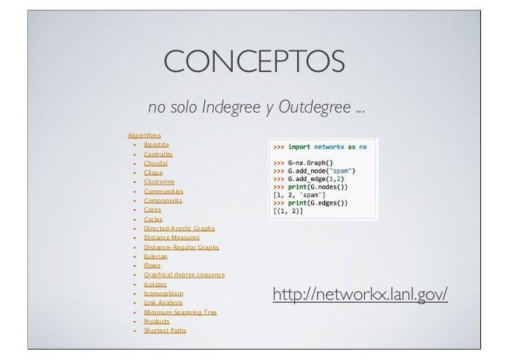 CONCEPTOS      no solo Indegree y Outdegree ...Algorithms •   Bipartite •   Centrality •   Chordal •   Clique •   Clusteri...