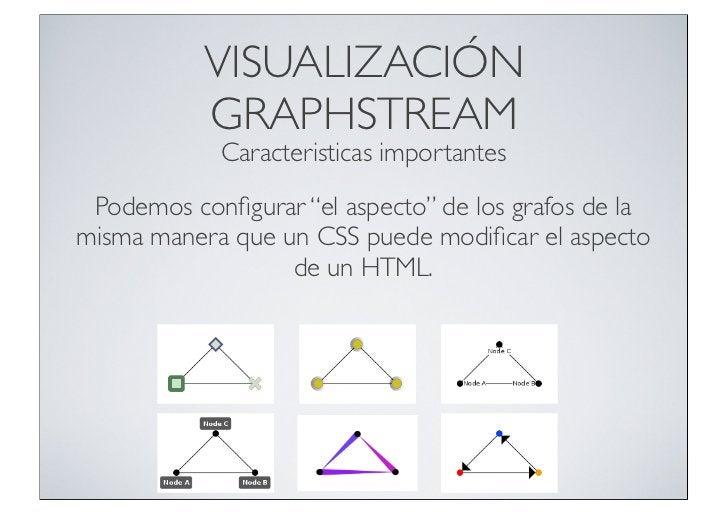"""VISUALIZACIÓN           GRAPHSTREAM            Caracteristicas importantes Podemos configurar """"el aspecto"""" de los grafos de..."""