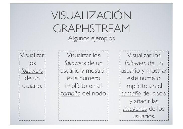 VISUALIZACIÓN             GRAPHSTREAM                Algunos ejemplosVisualizar       Visualizar los       Visualizar los ...