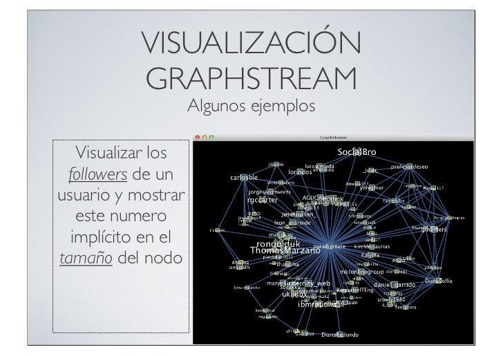 VISUALIZACIÓN           GRAPHSTREAM                    Algunos ejemplos   Visualizar los followers de unusuario y mostrar ...