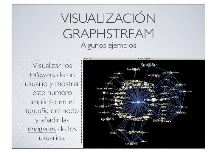 VISUALIZACIÓN           GRAPHSTREAM                    Algunos ejemplos   Visualizar los  followers de unusuario y mostrar...