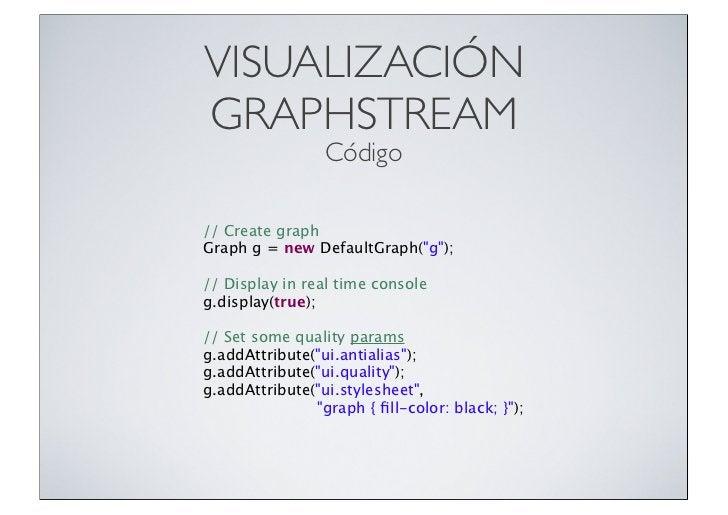 """VISUALIZACIÓNGRAPHSTREAM                 Código// Create graphGraph g = new DefaultGraph(""""g"""");// Display in real time cons..."""
