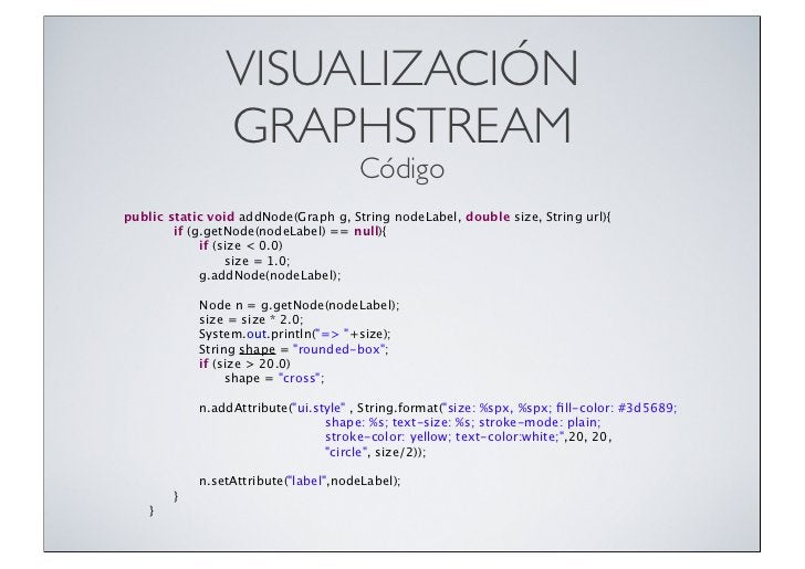 VISUALIZACIÓN                  GRAPHSTREAM                                         Códigopublic   static void addNode(Grap...
