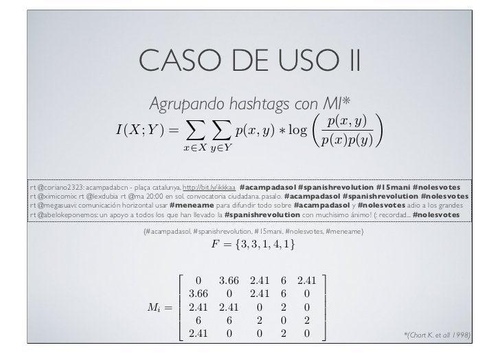 CASO DE USO II                                  Agrupando hashtags con MI*                                                ...