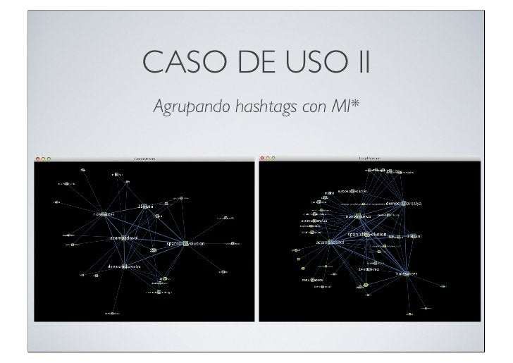 CASO DE USO IIAgrupando hashtags con MI*