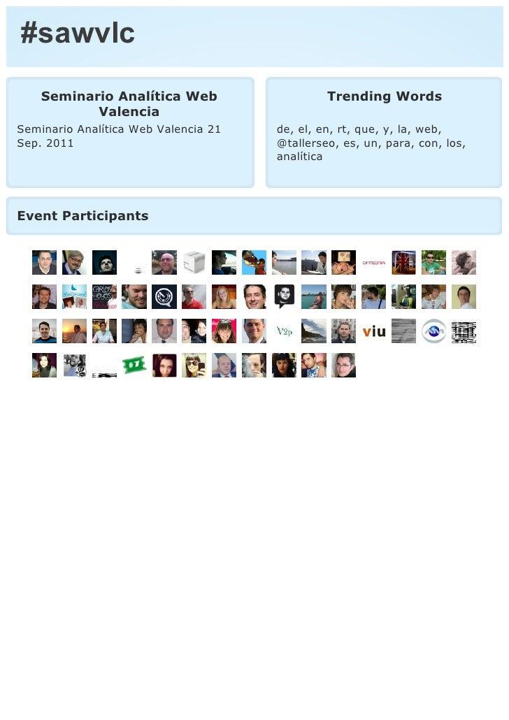 #sawvlc    Seminario Analítica Web                    Trending Words           ValenciaSeminario Analítica Web Valencia 21...