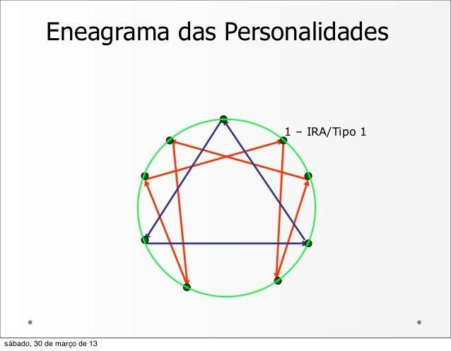Seminario eneagrama-transpessoal-resumido Slide 3