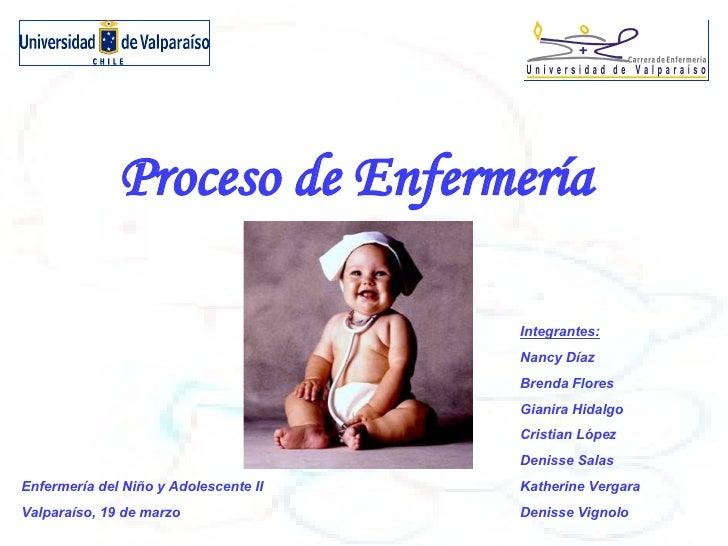 Proceso de Enfermería Integrantes: Nancy Díaz Brenda Flores Gianira Hidalgo Cristian López Denisse Salas Katherine Vergara...