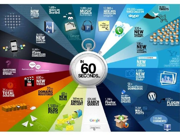 Seminario #SocialMediaMarketing Slide 3