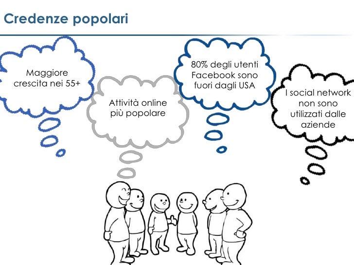 Credenze popolari                                      80% degli utenti    Maggiore                          Facebook sono...