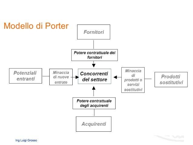STRATEGIA AZIENDALE PDF