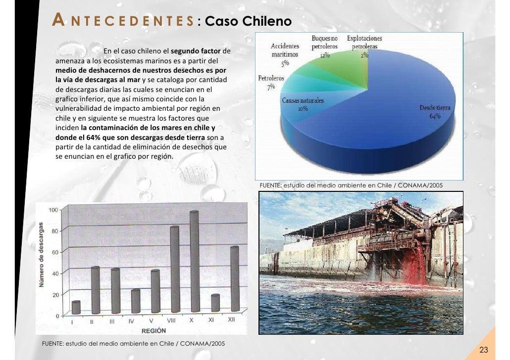 A N T E C E D E N T E S : Caso Chileno                     En el caso chileno el segundo factor de     amenaza a los ecosi...
