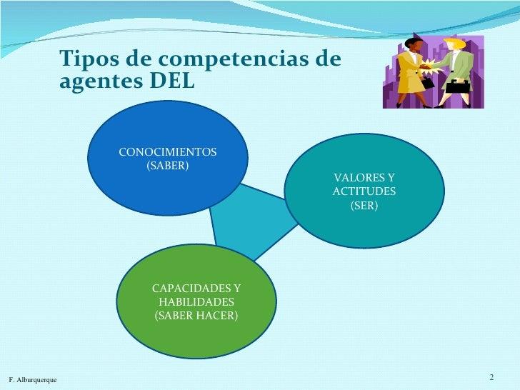 Desarrollo de Competencias y Desarrollo Territorial Slide 2