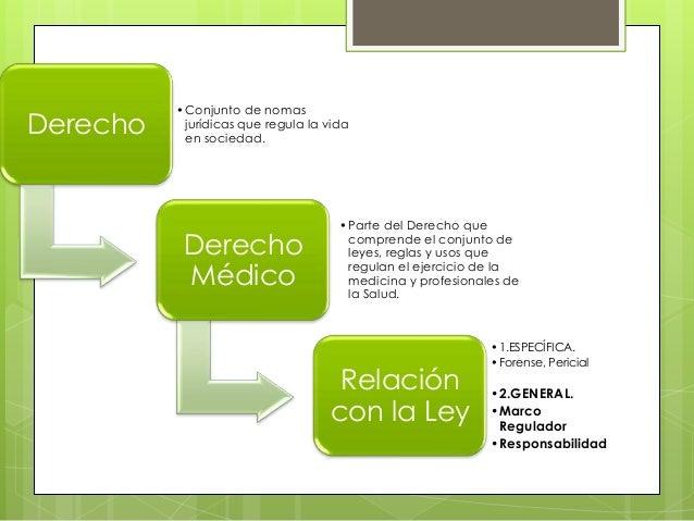 Seminario 5 etica y responsabilidad legal for Responsabilidad legal