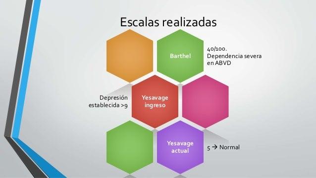 Escalas realizadas  Barthel  40/100.  Dependencia severa  en ABVD  Yesavage  ingreso  Depresión  establecida >9  Yesavage ...