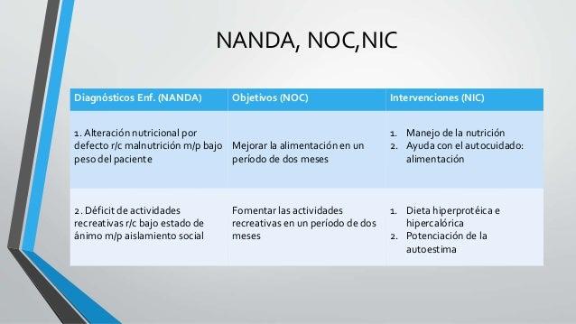 NANDA, NOC,NIC  Diagnósticos Enf. (NANDA) Objetivos (NOC) Intervenciones (NIC)  1. Alteración nutricional por  defecto r/c...
