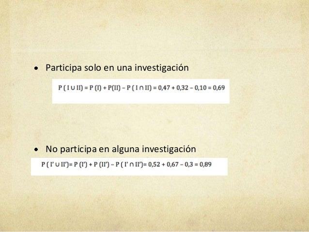 No participa en IParticipa en II sabiendo que también participa en I