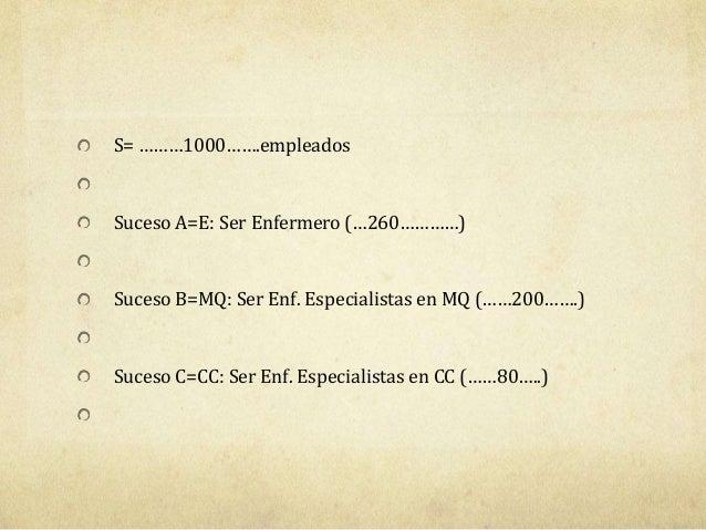 S= ………1000…….empleadosSuceso A=E: Ser Enfermero (…260…………)Suceso B=MQ: Ser Enf. Especialistas en MQ (……200…….)Suceso C=CC:...