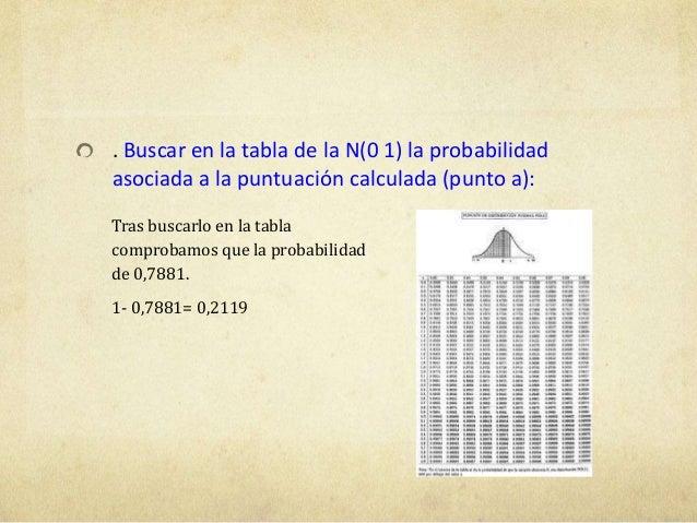 . Buscar en la tabla de la N(0 1) la probabilidadasociada a la puntuación calculada (punto a):Tras buscarlo en la tablacom...