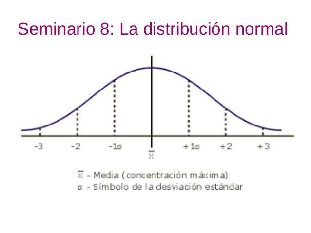 Seminario 8: La distribución normal