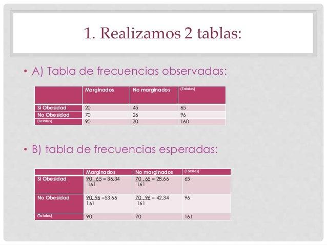 Seminario 9  Slide 3