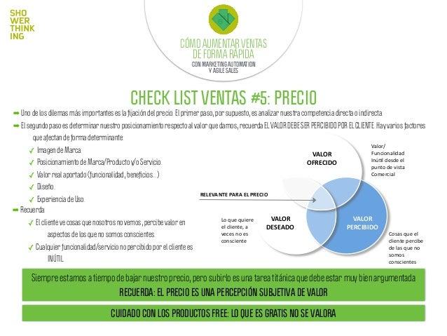 CHECK LIST VENTAS #6: CANALES DE VENTA ➡ Posibles canales de venta: ✓ Venta directa sin equipo comercial activo: modelo e-...