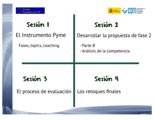 20160916_Cadiz_Taller de preparación de propuestas de FASE 2 de Instrumento PYME Slide 2