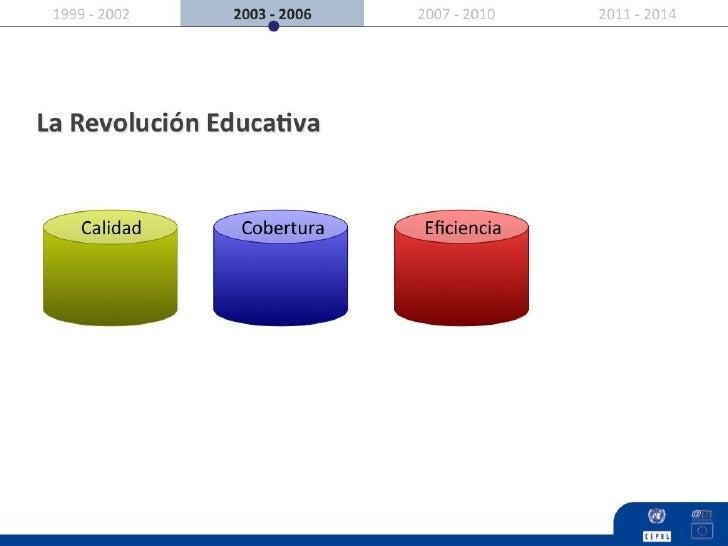 Seminario CEPAL - Programa TIC en Educación (Colombia, 2002-2010)