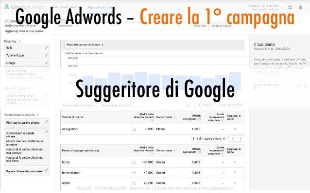 Suggeritore di Google Google Adwords – Creare la 1° campagna Pagina 65   © Prima Posizione Srl – Vietata la copia e la dis...