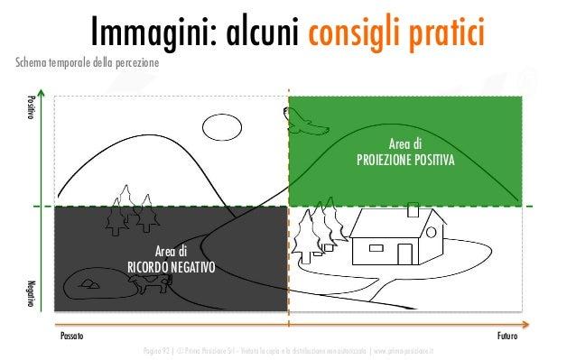 Pagina 92   © Prima Posizione Srl – Vietata la copia e la distribuzione non autorizzata   www.prima-posizione.it Passato F...