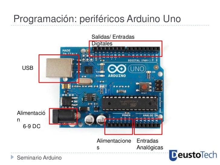Lesson 8: Writing Analog Voltages in Arduino