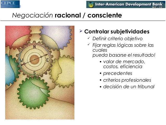 Negociación racional / consciente   Controlar subjetividades   Definir criterio objetivo   Fijar reglas lógicas sobre l...
