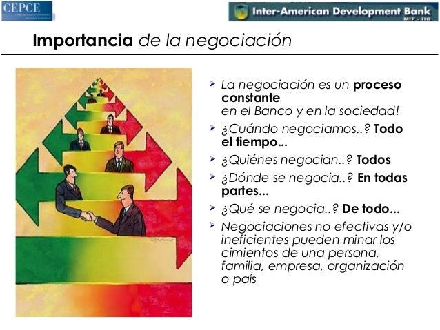 Importancia de la negociación   La negociación es un proceso  constante  en el Banco y en la sociedad!   ¿Cuándo negocia...