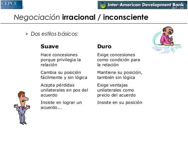 Negociación irracional / inconsciente   Dos estilos básicos:  Suave  Hace concesiones  porque privilegia la  relación  Ca...