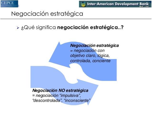 Lalo Huber - Negociación estratégica Parte I - Conceptos y principios Slide 3