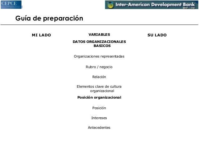 Guía de preparación  MI LADO VARIABLES SU LADO  DATOS ORGANIZACIONALES  BASICOS  Organizaciones representadas  Rubro / neg...